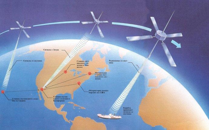 Как работает спутниковая навигационная система GPS и ГЛОНАСС?