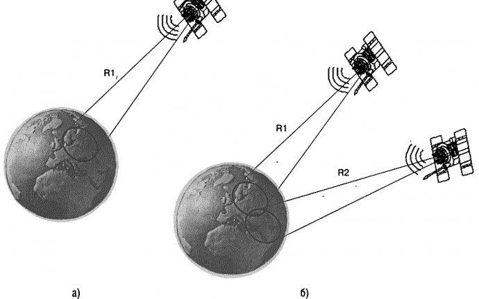 Как устроена и как работает GPS-навигация, сигналы системы GPS